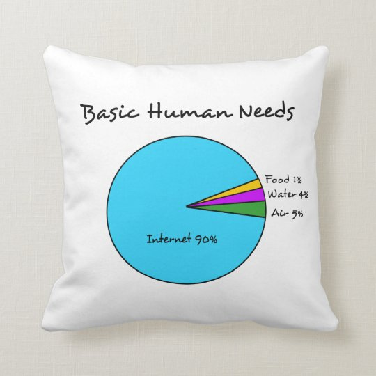 Funny Basic Human Needs for computer enthusiasts Throw Pillow
