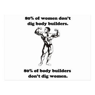Funny Bodybuilder Shirt Postcard