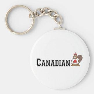 Funny Canadian Beaver Keychain