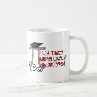 Funny Math Pi Senior Graduate - Graduation Gift Basic White Mug