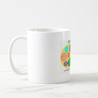 Funny Mug for Pregnant Women