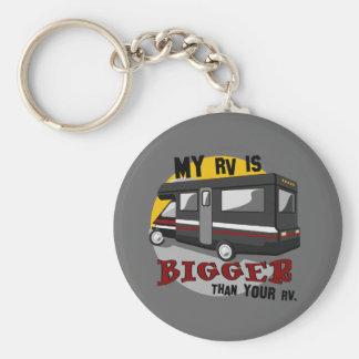 Funny RV Keychain