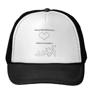 Funny What Love Actually Looks Like Hat