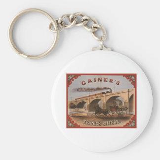 Gainer's Spanish Bitters Basic Round Button Keychain