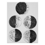 Galileo's drawings of the phases of the moon poster