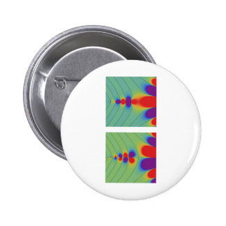 Gamma function pins