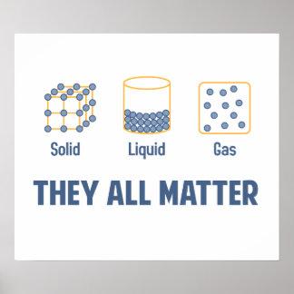 Gaz solide liquide - ils toute la matière poster