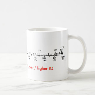 Geek mosquito showing distribution or IQ Coffee Mug