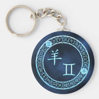 Gemini/Goat Basic Round Button Keychain