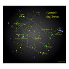 Gemini the Twins Constellation poster