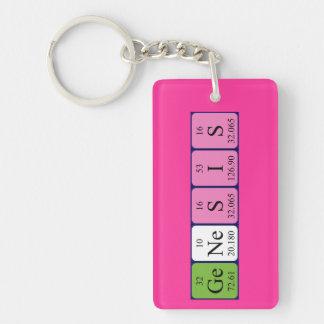 Genesis periodic table name keyring
