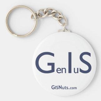 GenIuS Keyhain Basic Round Button Keychain