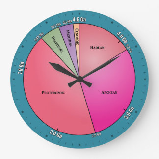 Geologic Time Wallclocks