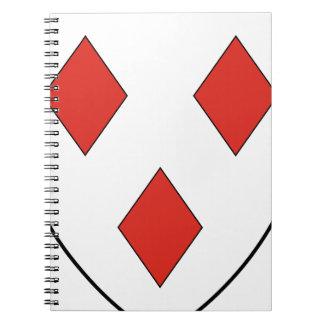 Gerard Notebooks
