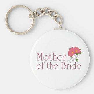 Gerbera Daisy Wedding Keychain