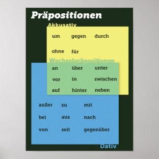 German Preposition Poster