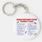 GERMAN SHORTHAIRED POINTER Property Laws 2 Keychain
