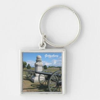 Gettysburg Battlefield Cannon Keychain