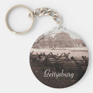 Gettysburg - Battlefield Keychain
