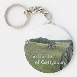 Gettysburg battlefield keychain