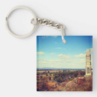 Gettysburg Monument Keychain