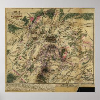 Gettysburg Plan Poster