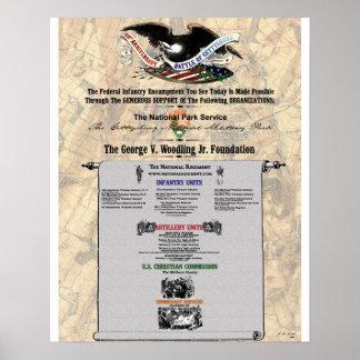 Gettysburg Sesquicentennial Poster