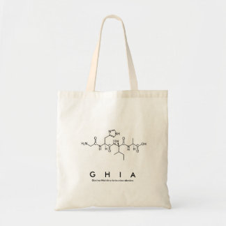 Ghia peptide name bag