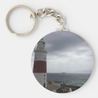 Gibraltar Lighthouse Keychain