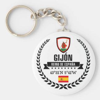 Gijón Keychain