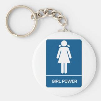 Girl Power Restroom Door Keychain