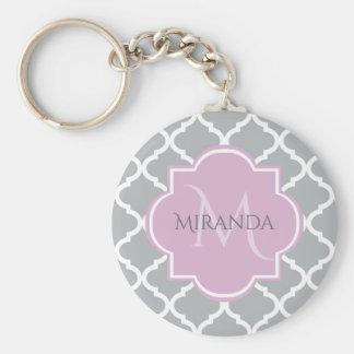 Girly Gray Quatrefoil Lavender Monogram and Name Keychain