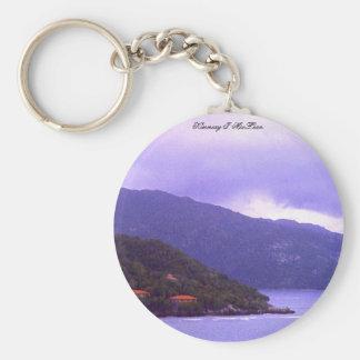 Glimpse keychain