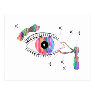 Glitch Art Trippy Eye Anatomy Post Card