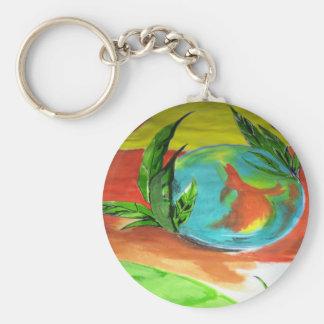 Global sphere keychain