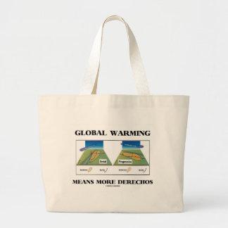 Global Warming Means More Derechos Bag