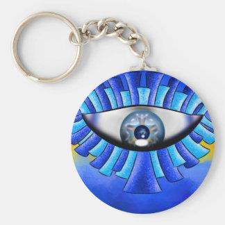 Globellinossa V1 - triple eyes Basic Round Button Keychain