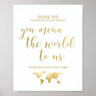 Globetrotter Glam | Globe Guest Book Sign