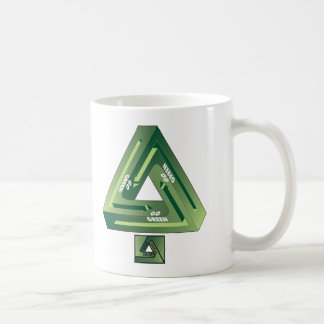 GO-Green Coffee Mug