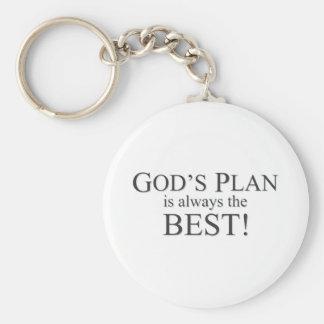 God's Plan is the Best Plan Basic Round Button Keychain