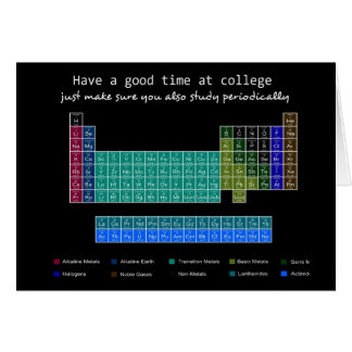 Good luck at university / college science student card