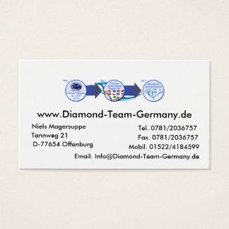 Graduation article business card