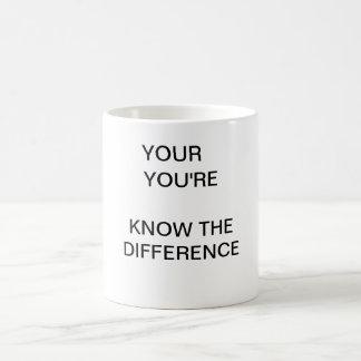Grammar Isn't That Hard Mug