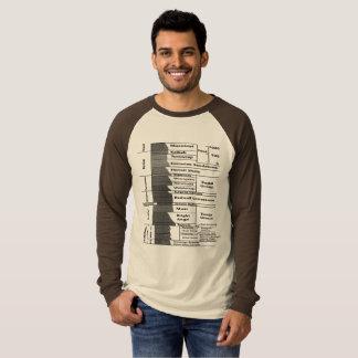 Grand Canyon Geology. Grand Canyon rock layers T-Shirt