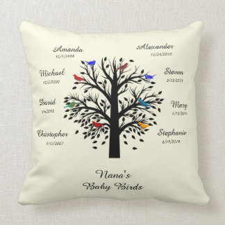 Grandma Tree, Black on Vanilla, 8 Names & Dates Throw Pillow