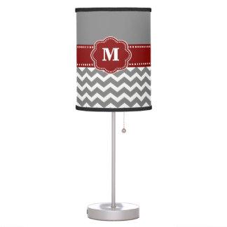 Gray and Dark Red Chevron Monogram Lamp Shade