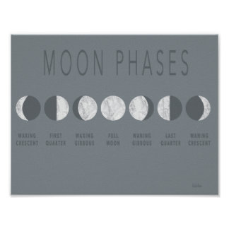 Gray Marble Moon Phases Poster