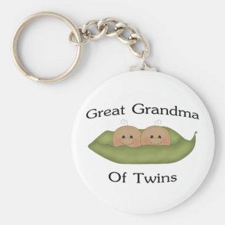 Great Grandma Of Twin Keychain