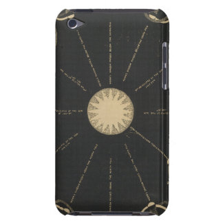 Greatest number of eclipses in one year iPod touch covers