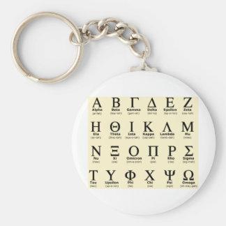 greek alphabet gifts basic round button keychain